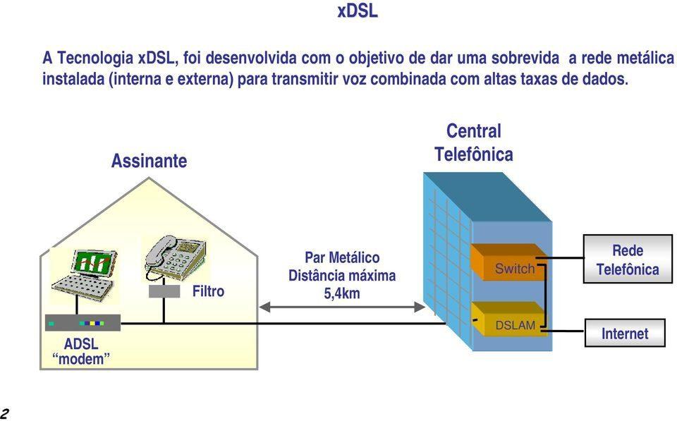 Internet de Banda Larga